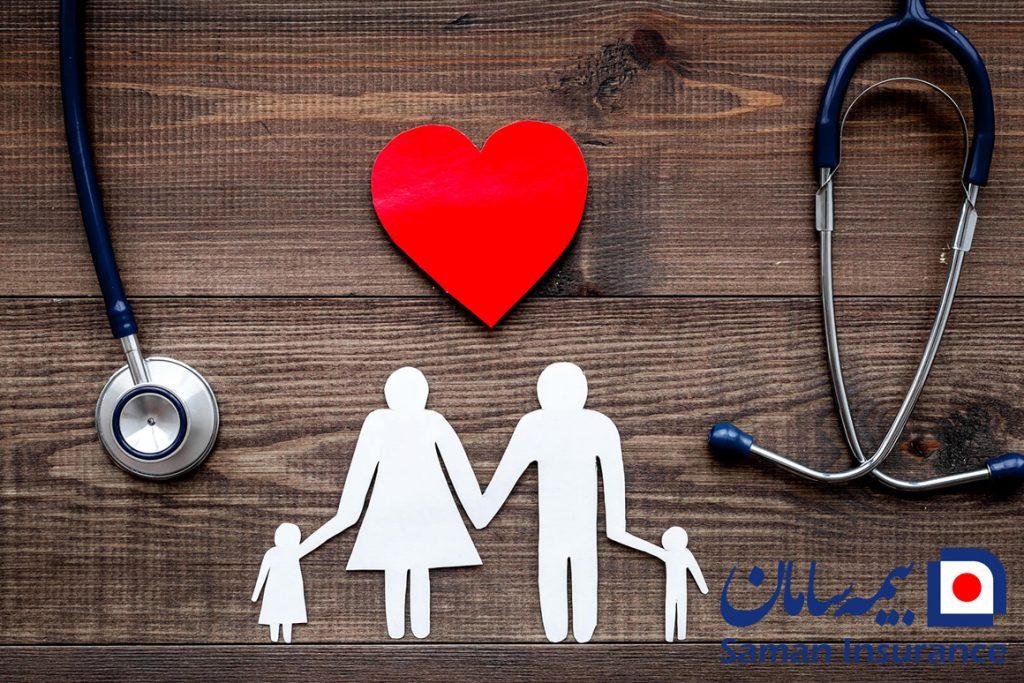 بیمه-تکمیلی-خانواده-سامان